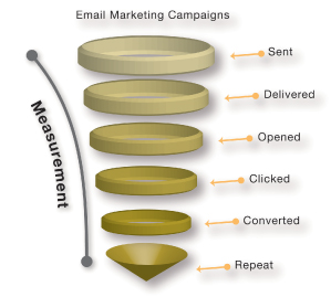 Email Marketing Brandxtend